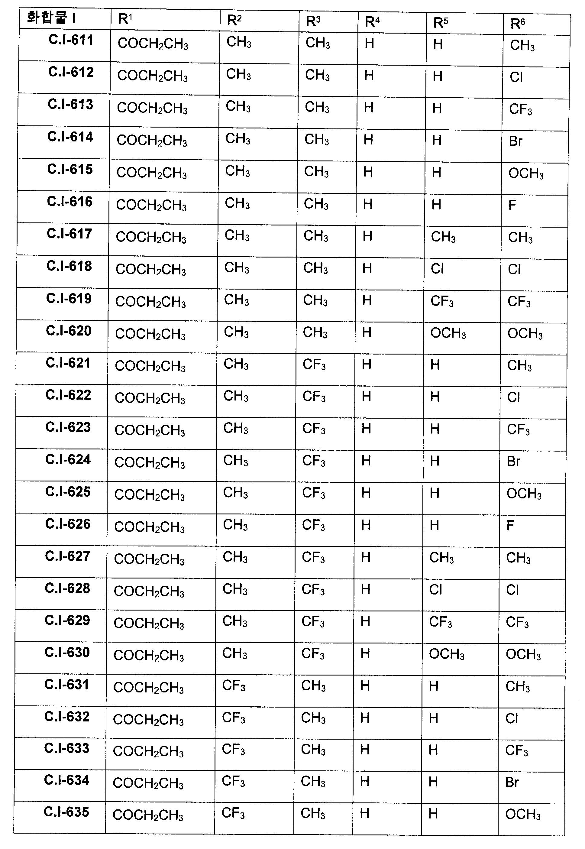 Figure 112009060332816-PCT00032