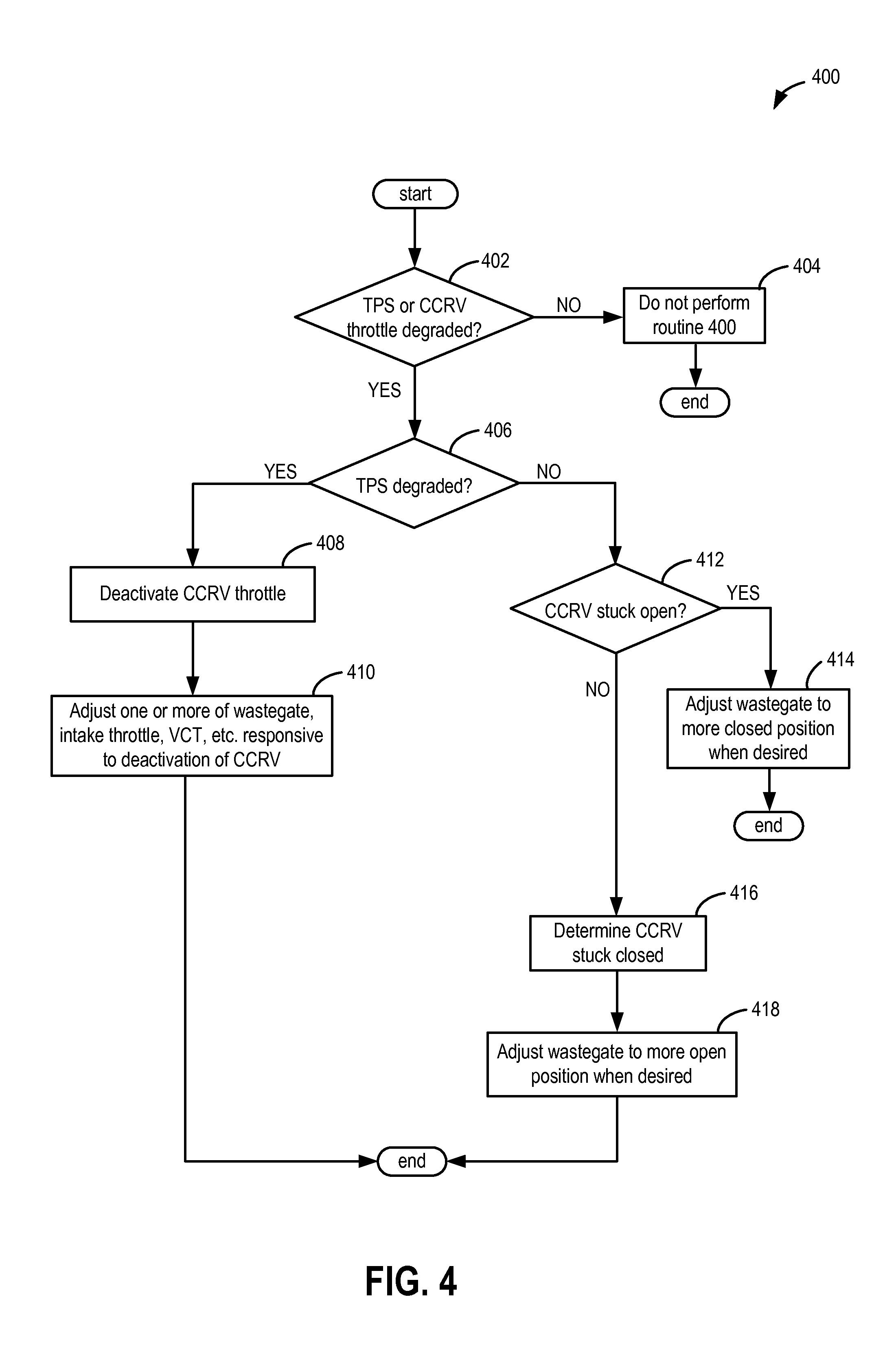 Schema Electrique Citroen Ax Essence