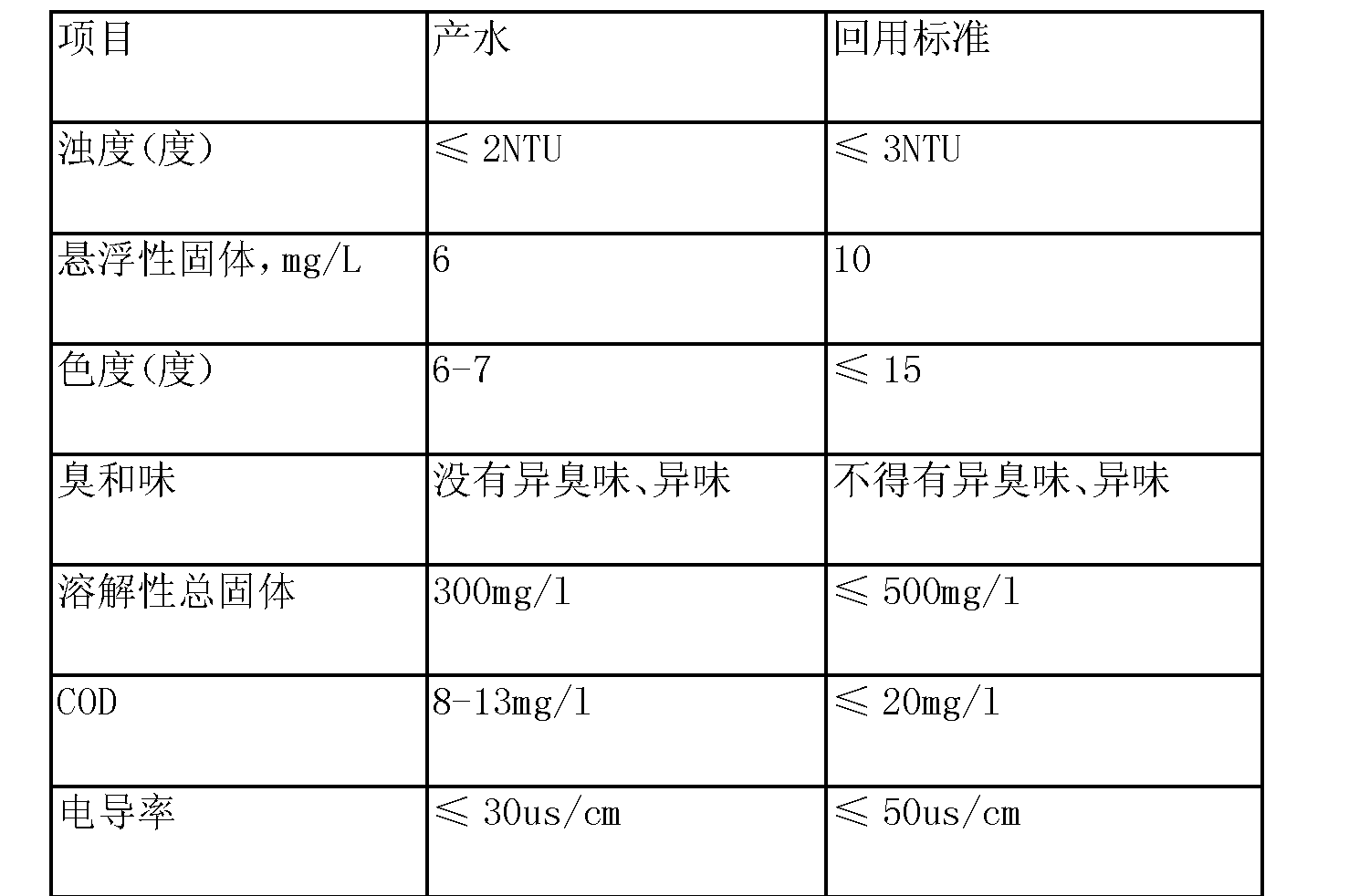 Figure CN103833154AD00061