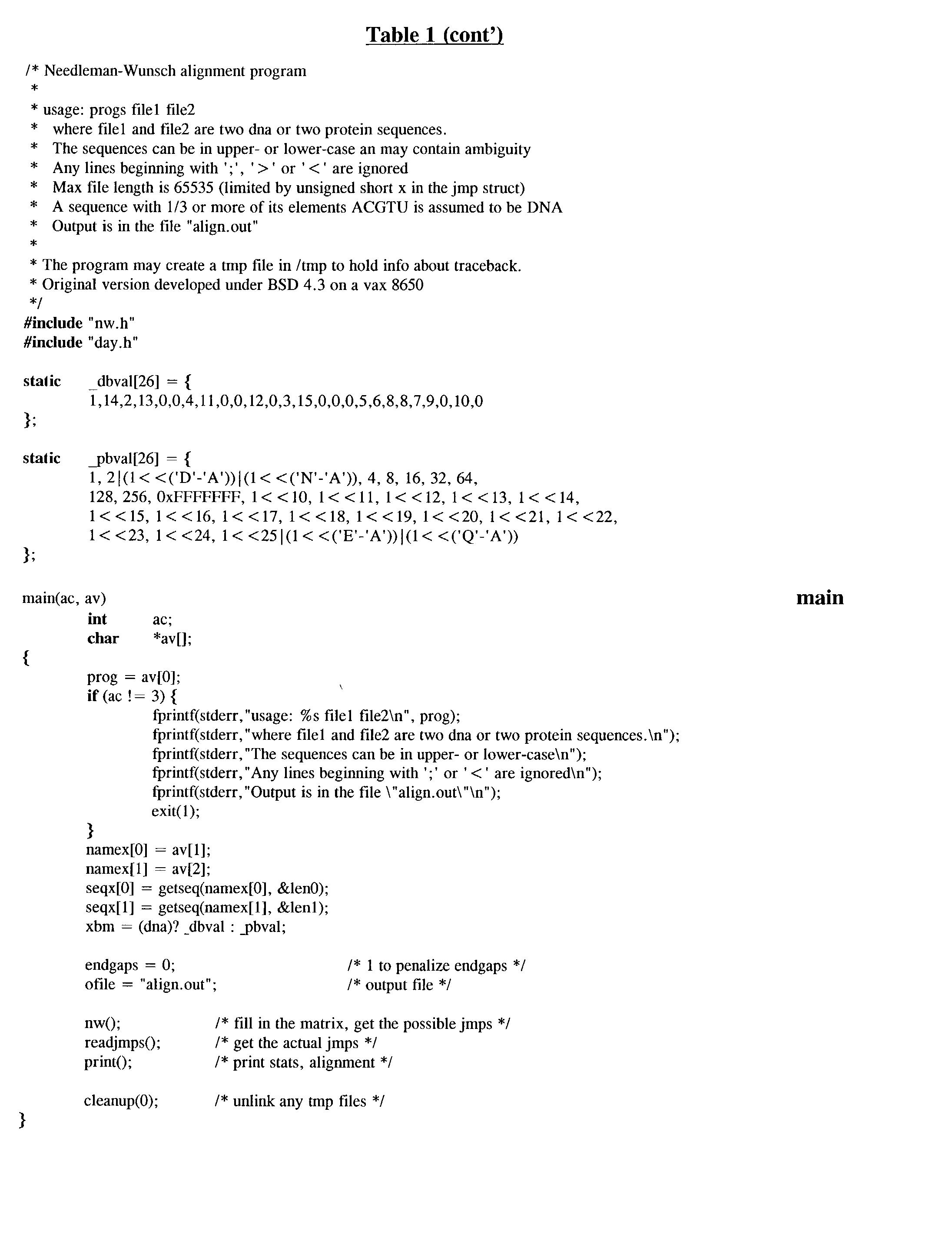 Figure US20040023323A1-20040205-P00003