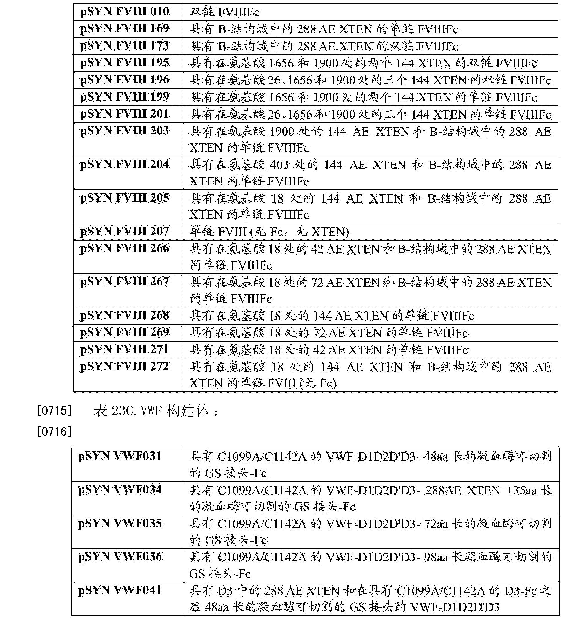 Figure CN104661674AD01421