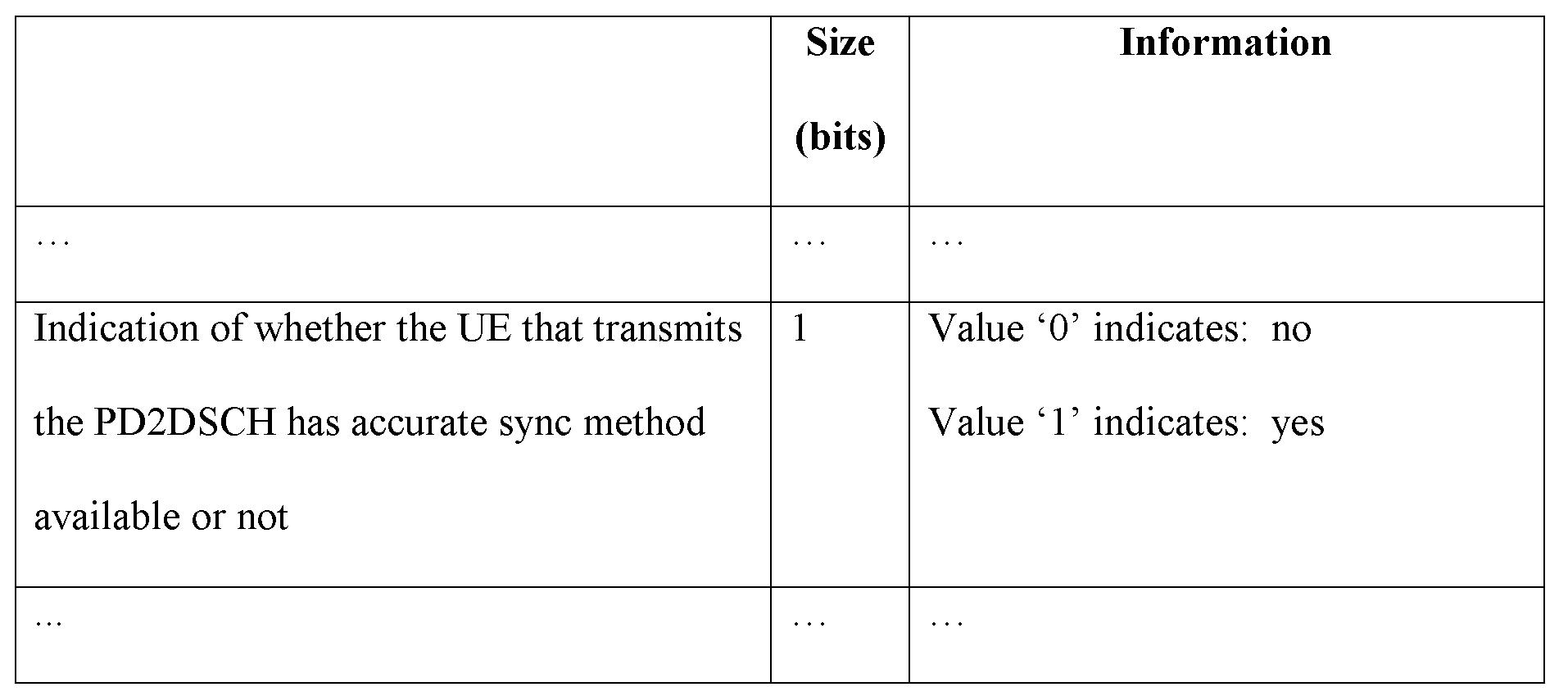 Figure PCTKR2015002508-appb-T000004