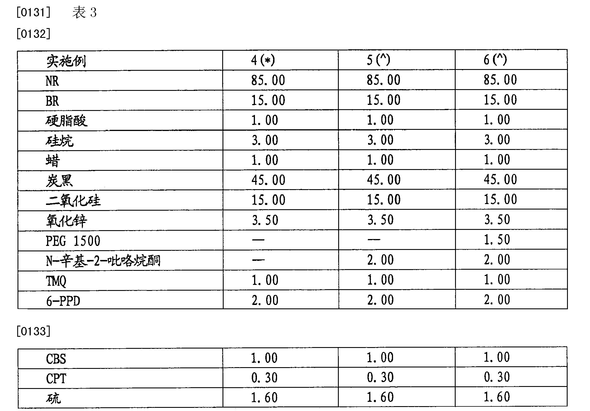 Figure CN103391852BD00141