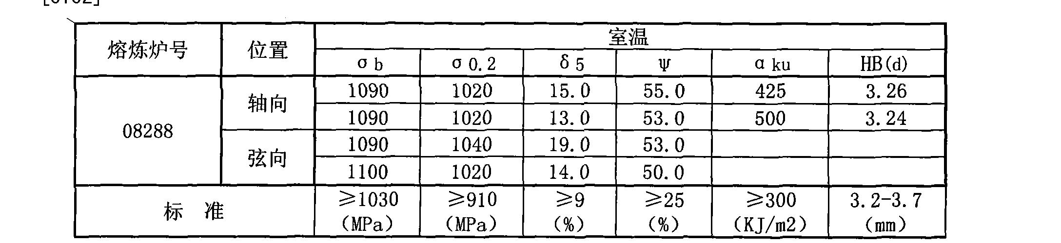 Figure CN101693279BD00083