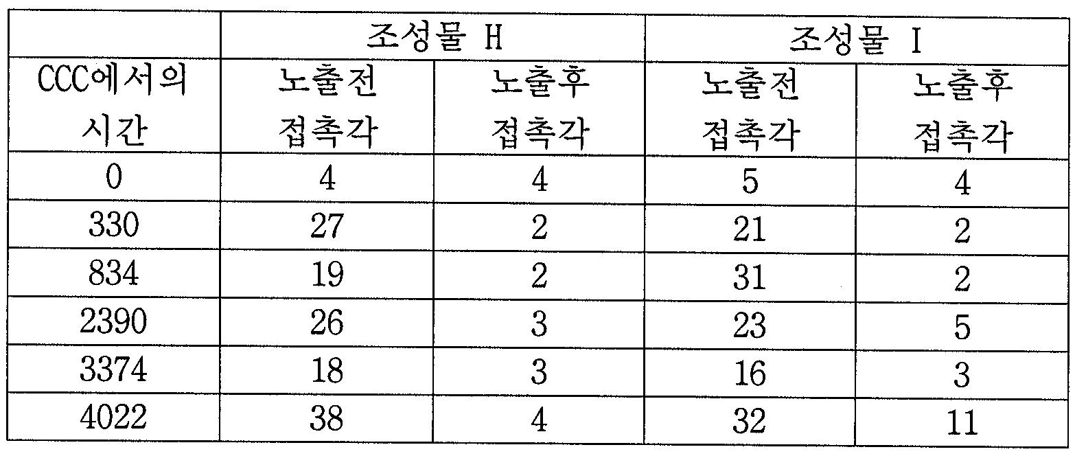 Figure 112006095661399-PCT00007