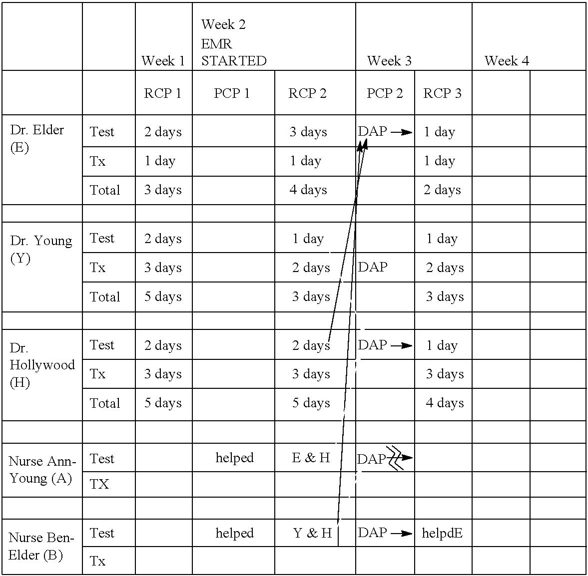 Figure US08073731-20111206-C00002
