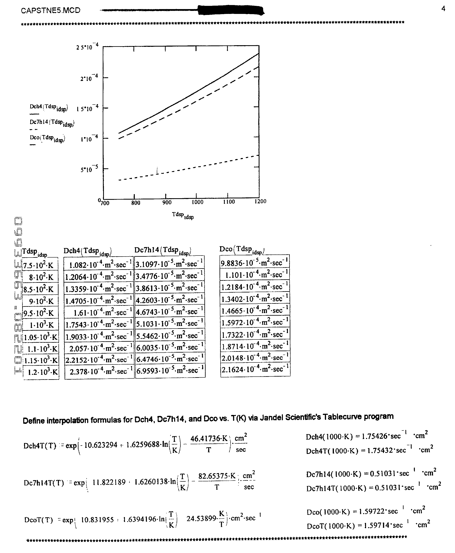 Figure US20020166324A1-20021114-P00083