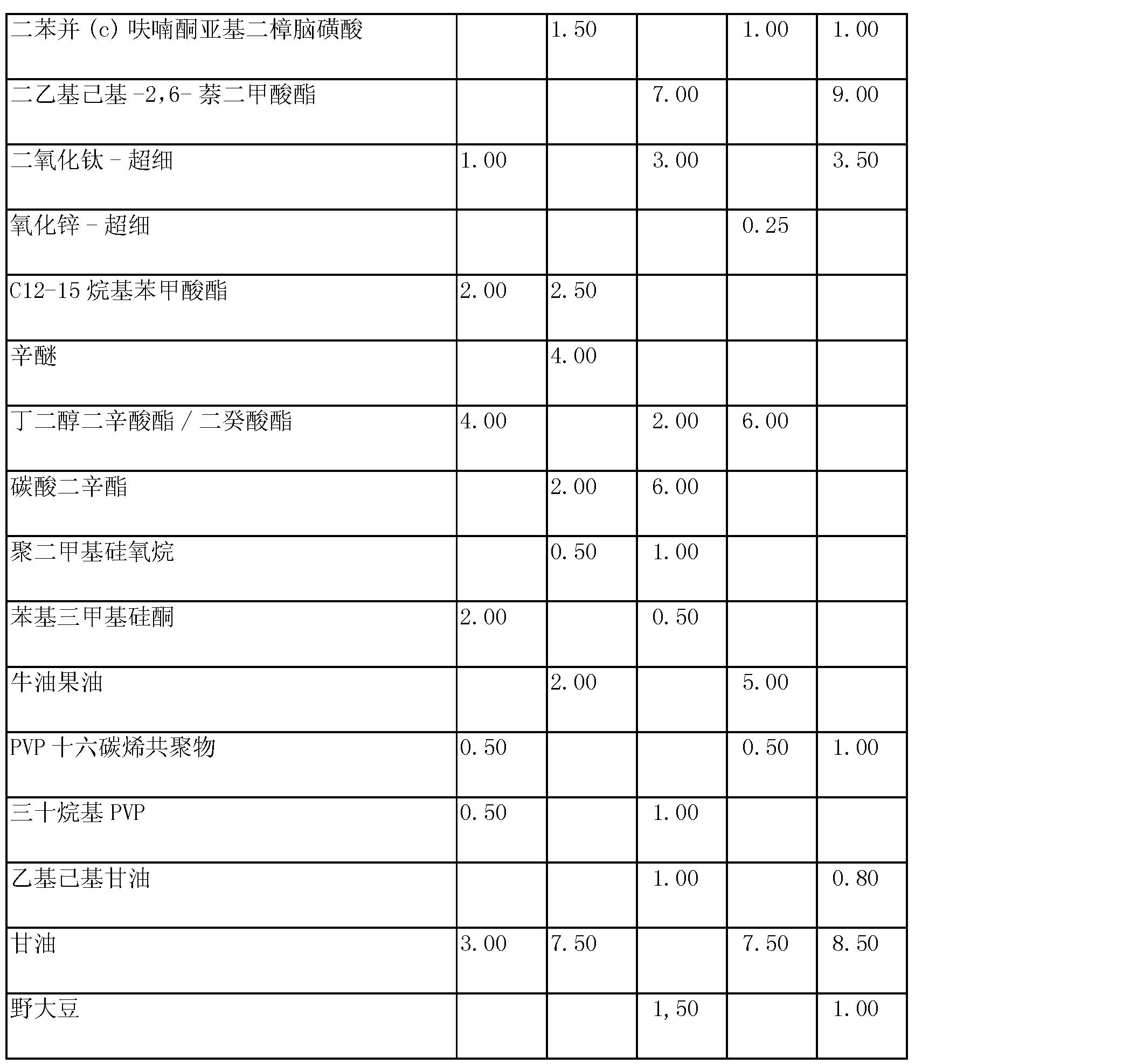 Figure CN101278051BD01401