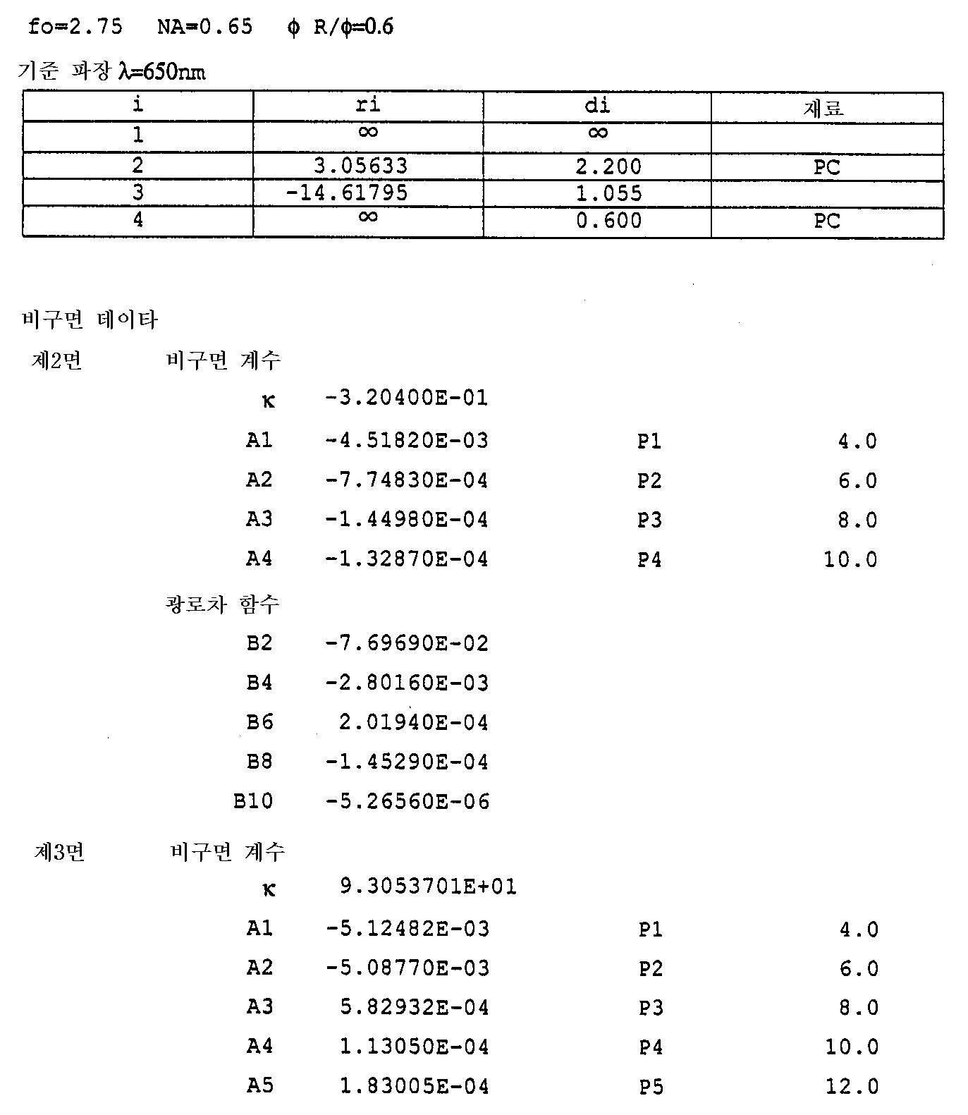Figure 112000024108829-pat00011
