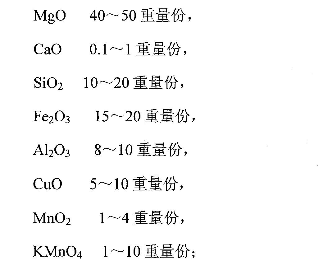 Figure CN102824844BC00022