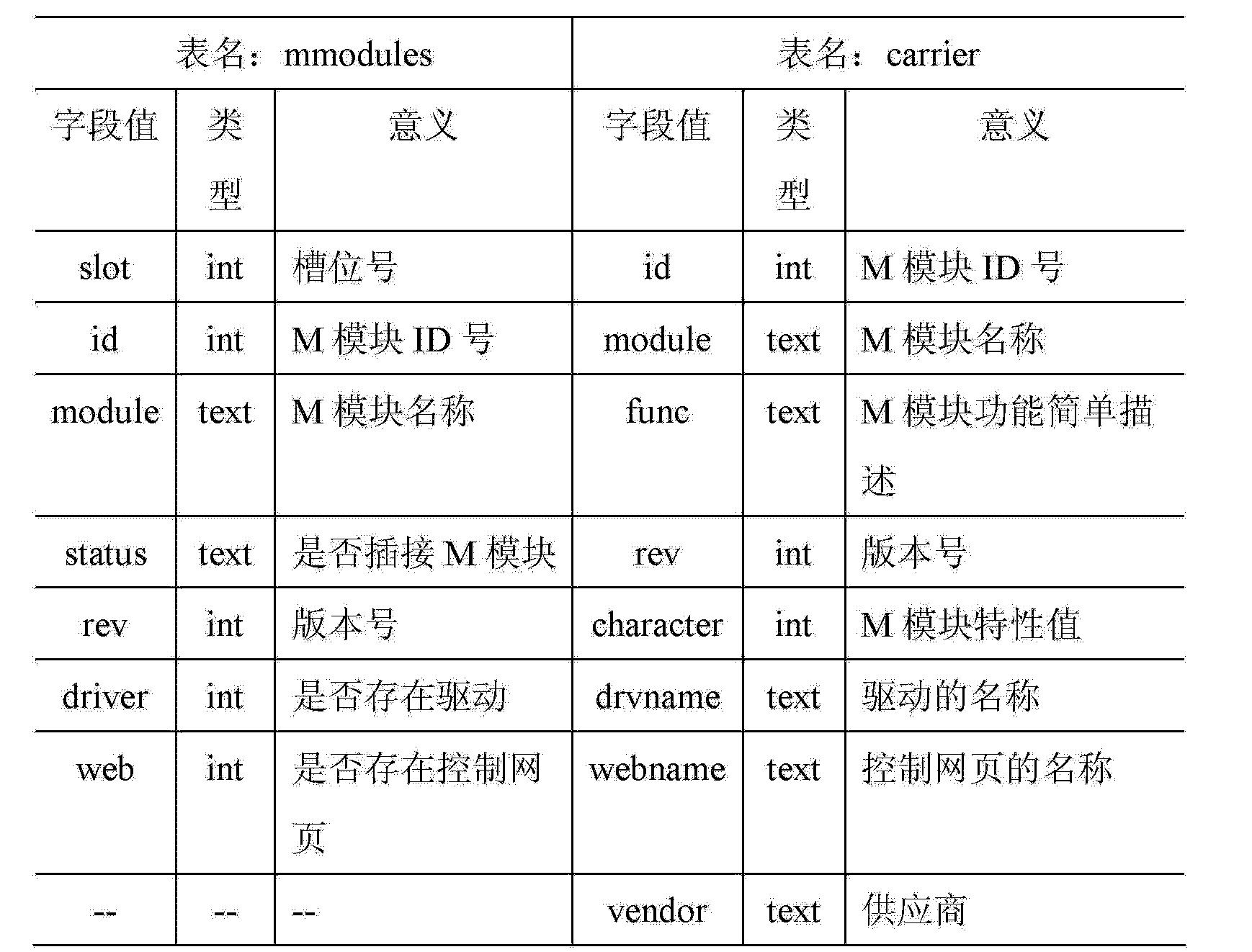 Figure CN103324504AD00071