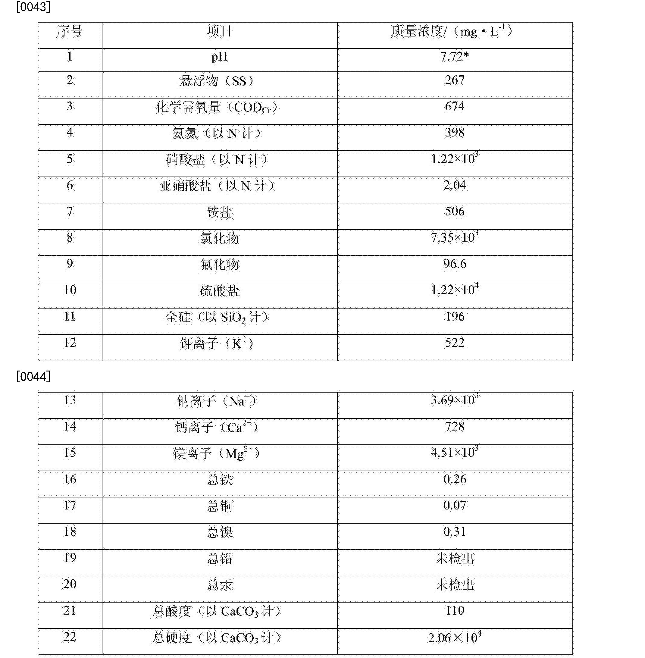 Figure CN106882892AD00071