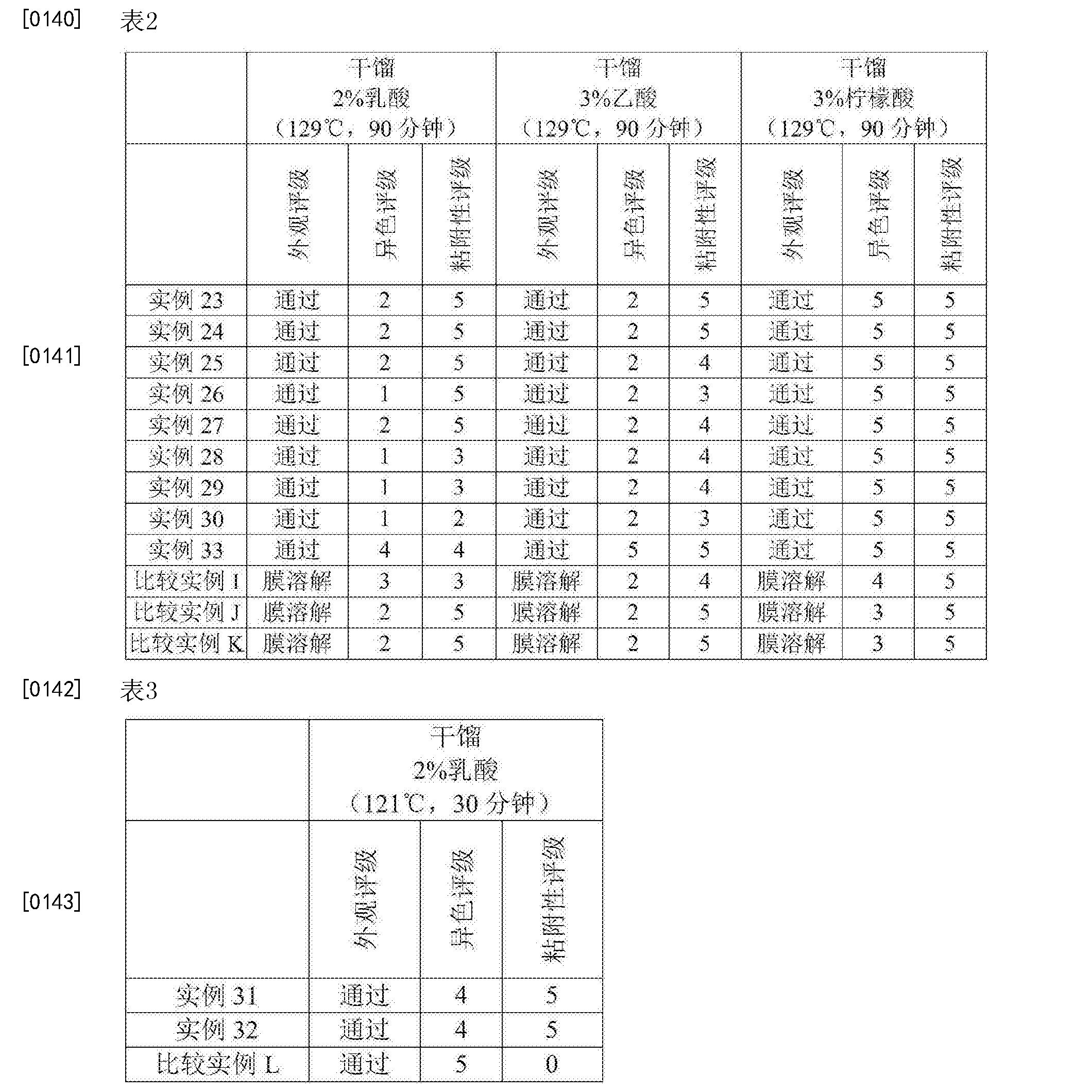 Figure CN104968736BD00271
