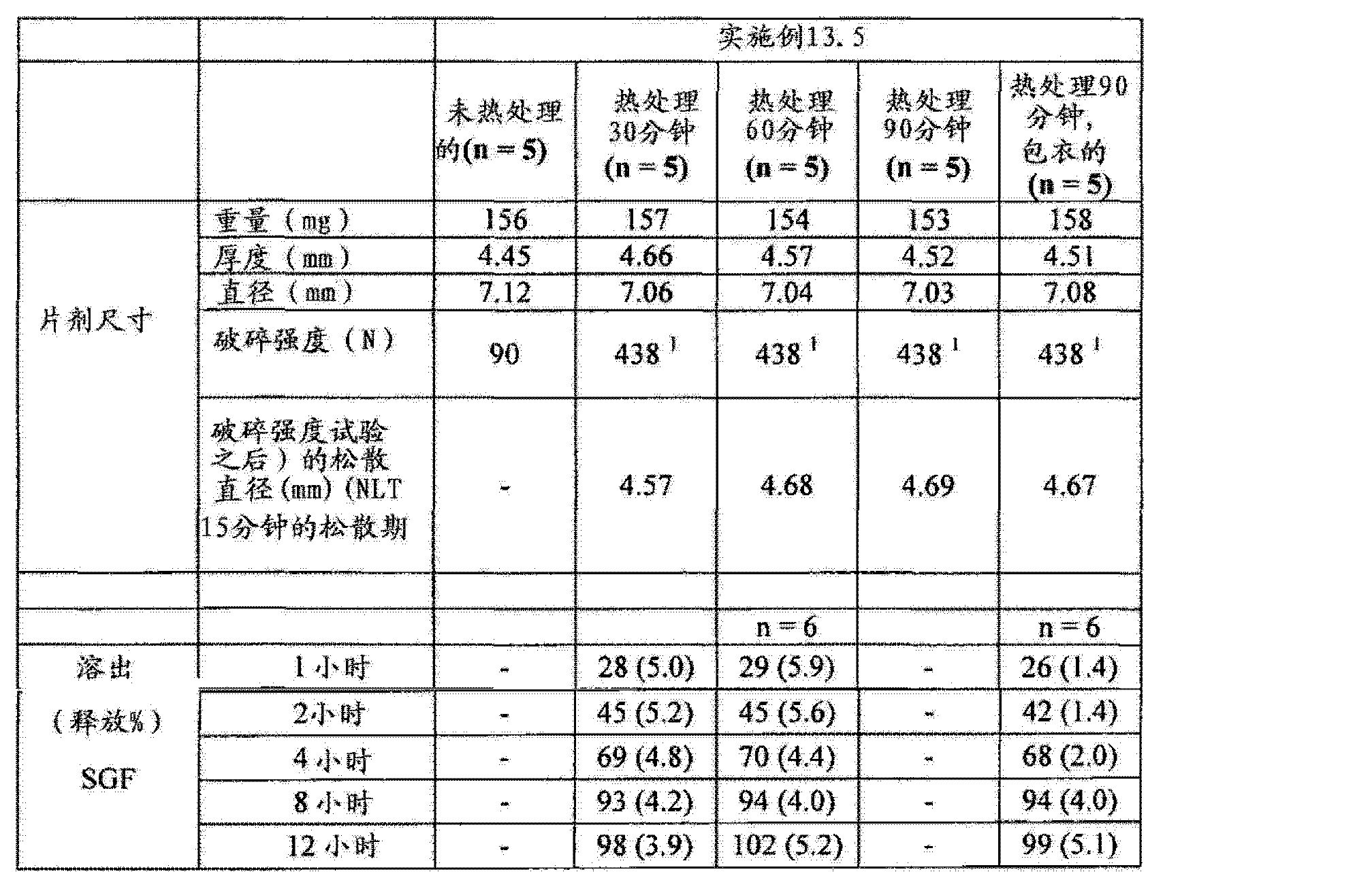Figure CN102657630AD00881