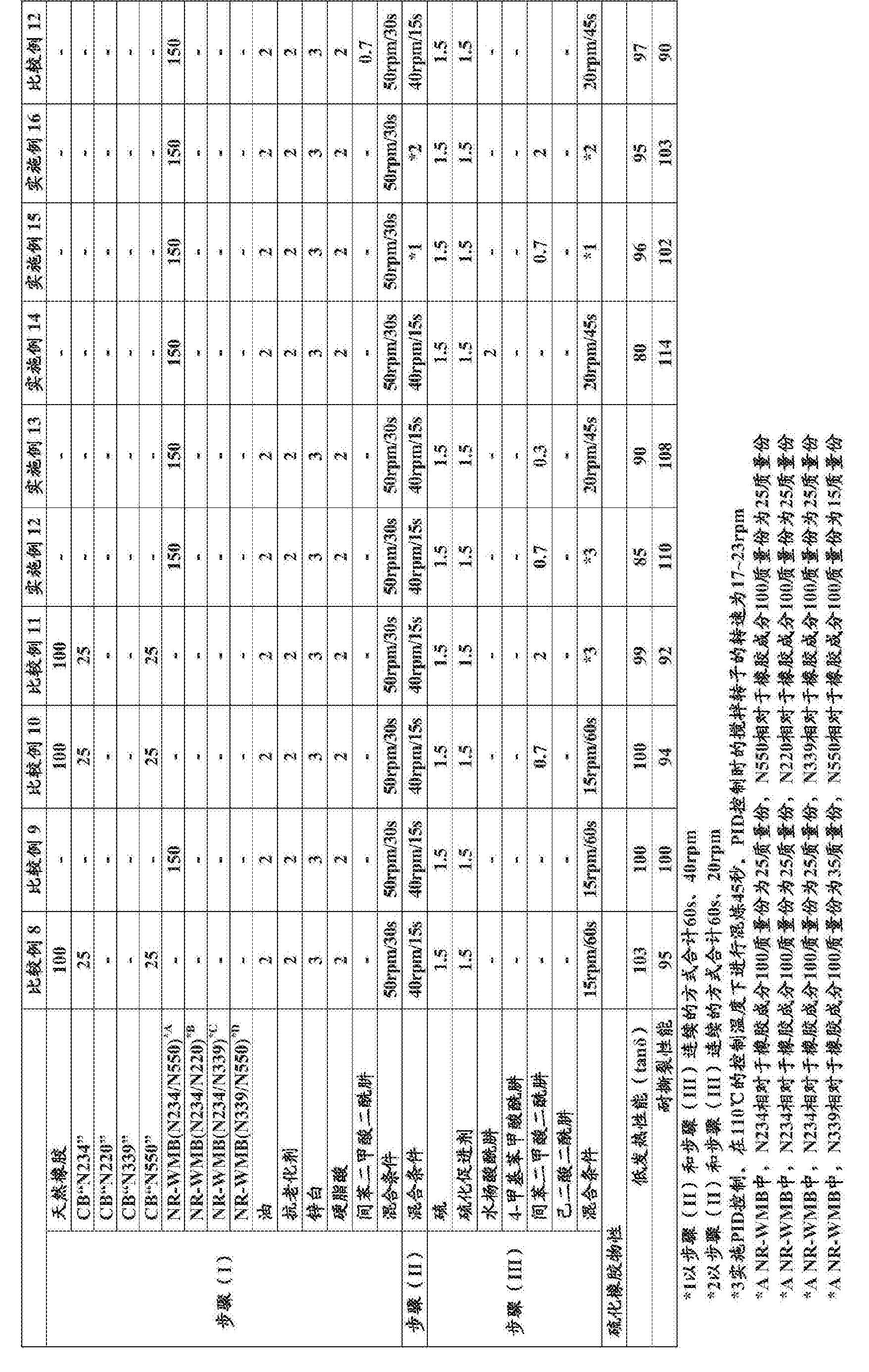 Figure CN105705556AD00151