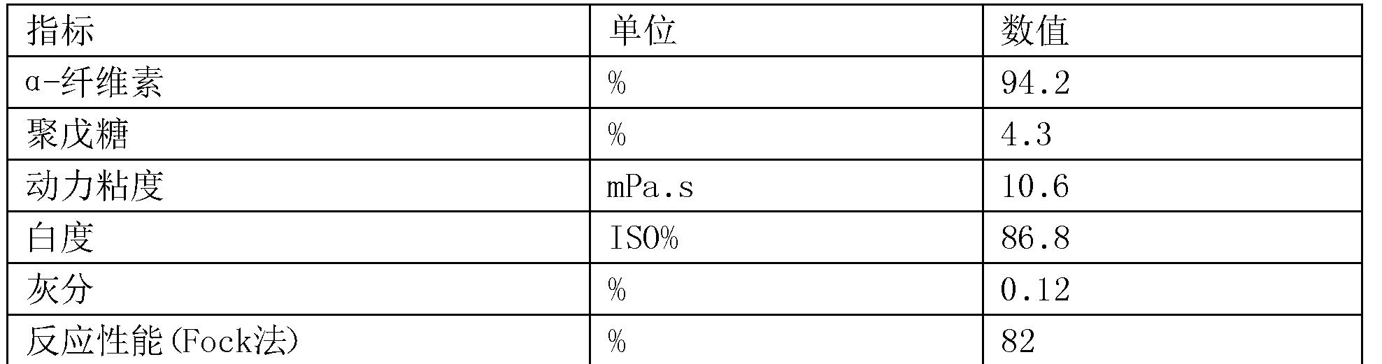 Figure CN105442370BD00072