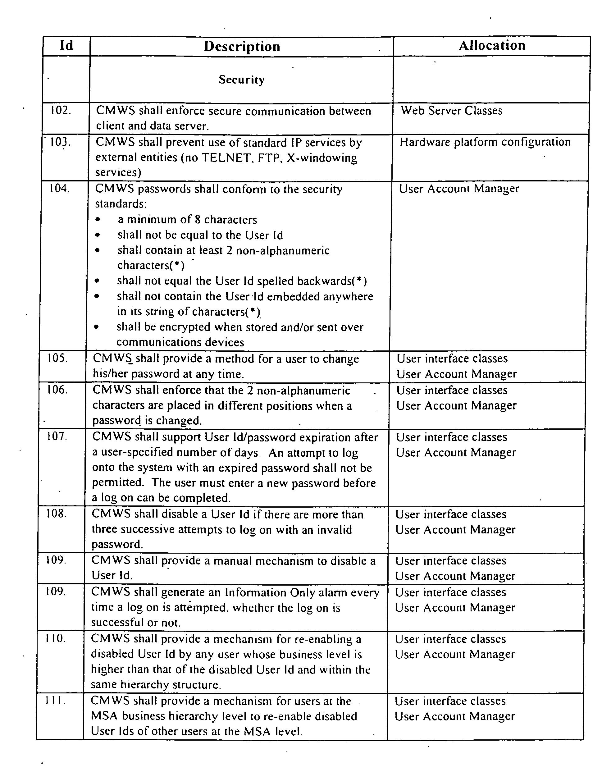 Figure US20050172018A1-20050804-P00392
