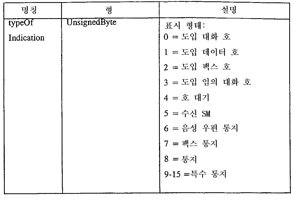 Figure 111999007470301-pct00159