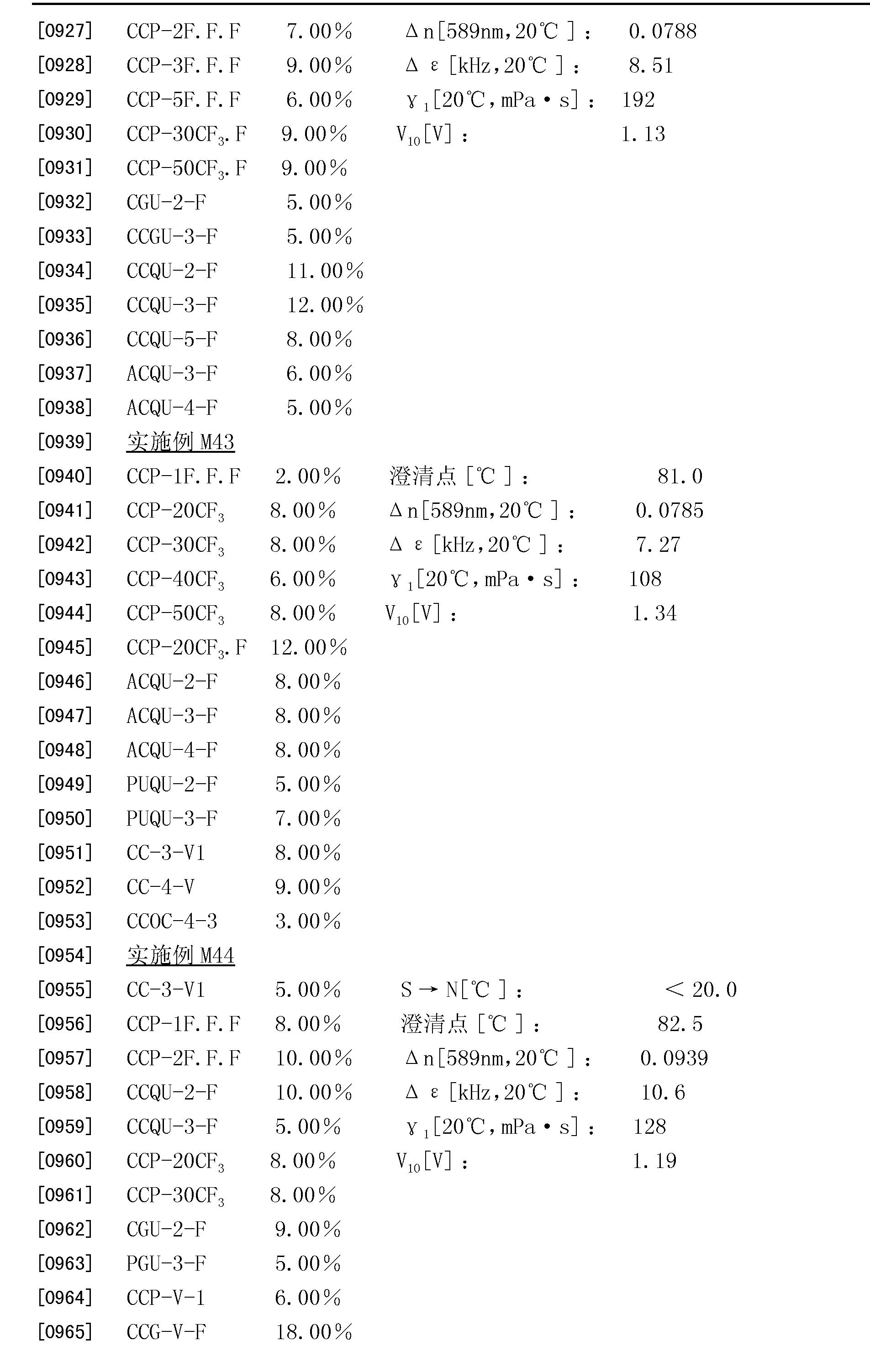 Figure CN101294079BD01541