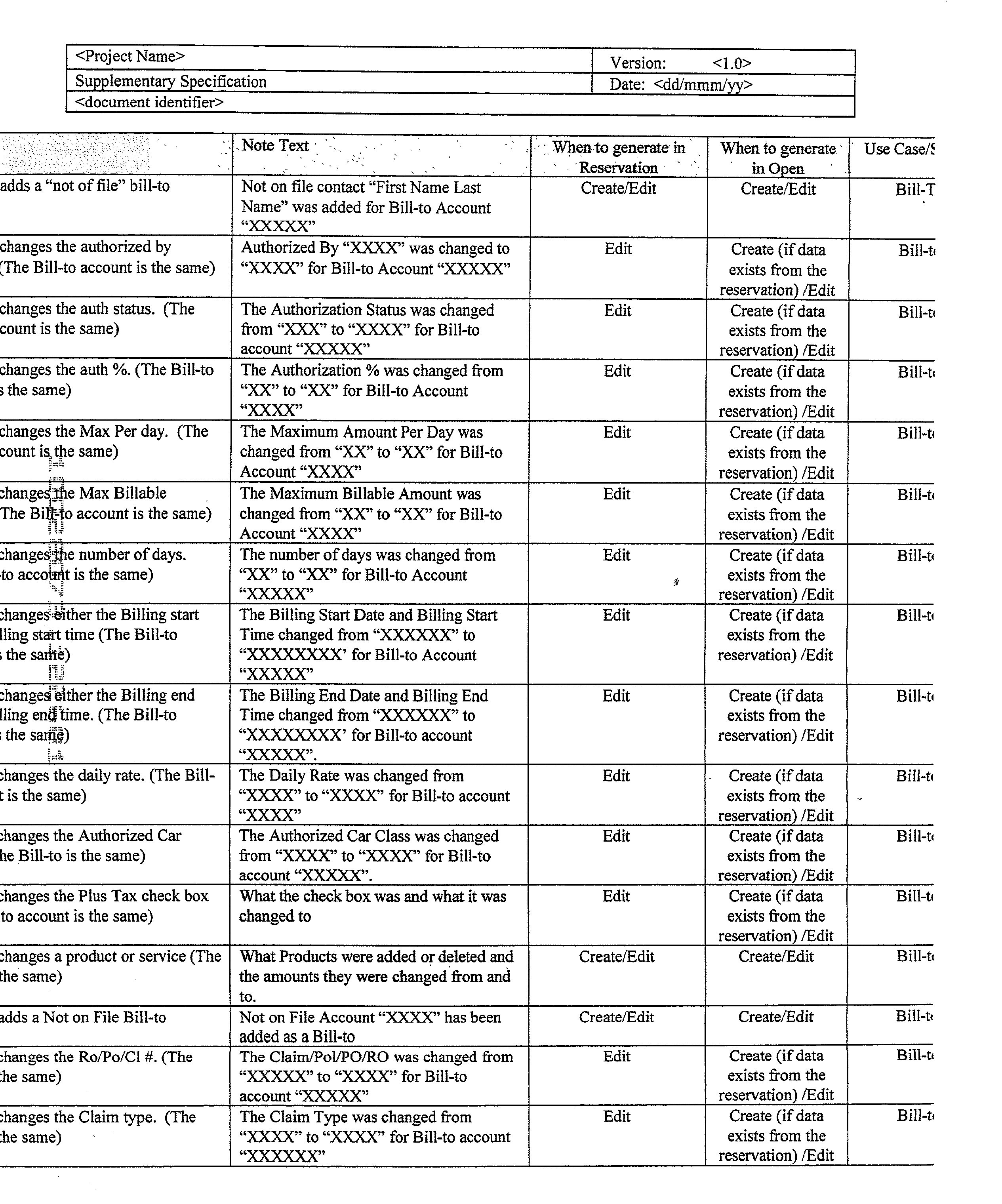 Figure US20030125992A1-20030703-P00080