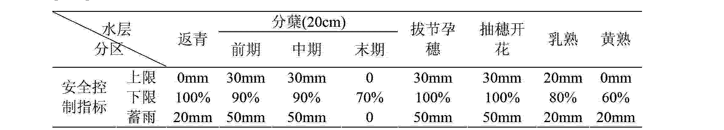 Figure CN102771356AD00041