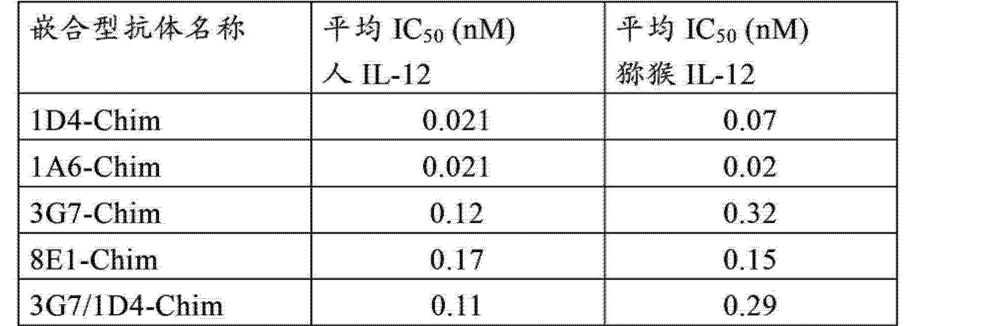 Figure CN103145837AD00751