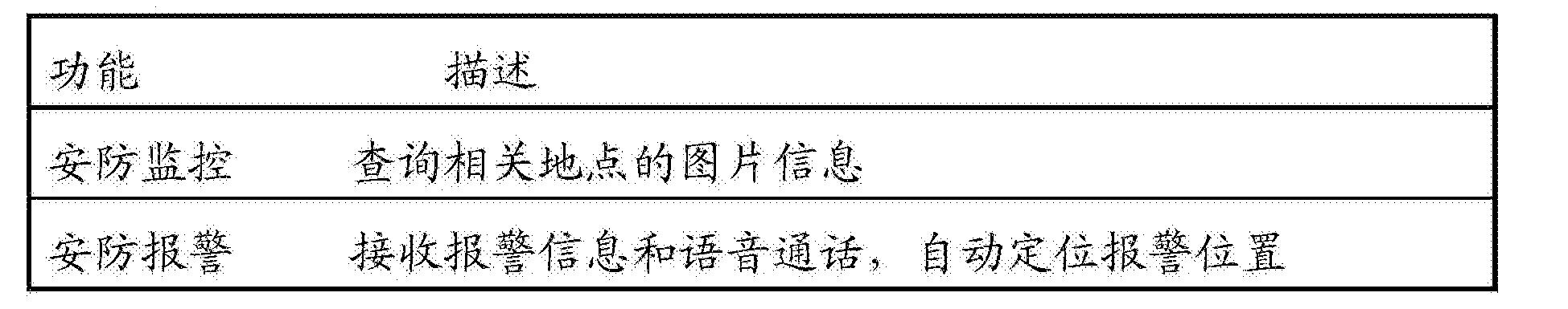 Figure CN104202881BD00071