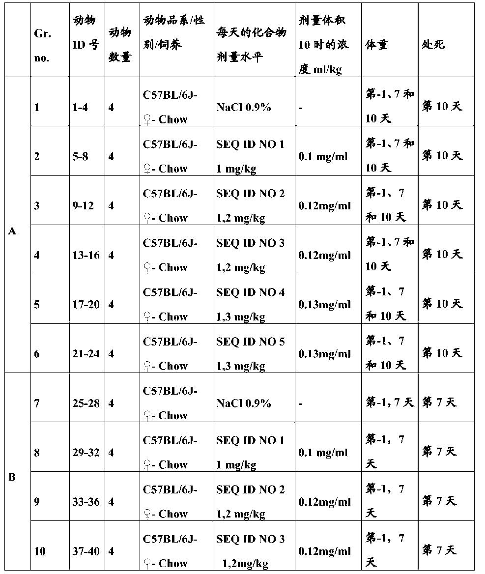 Figure CN104884618AD00851