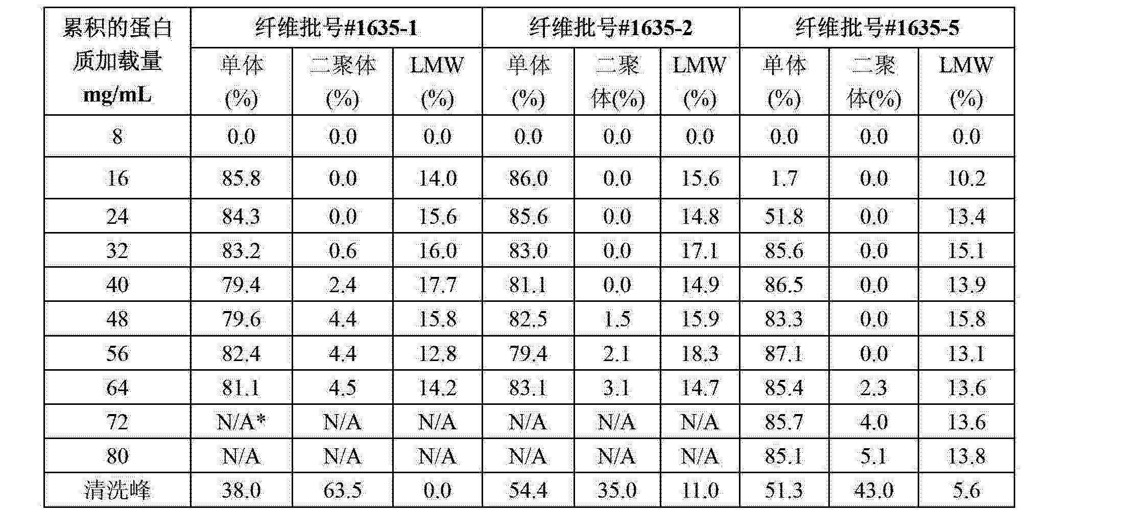 Figure CN103382215AD00401