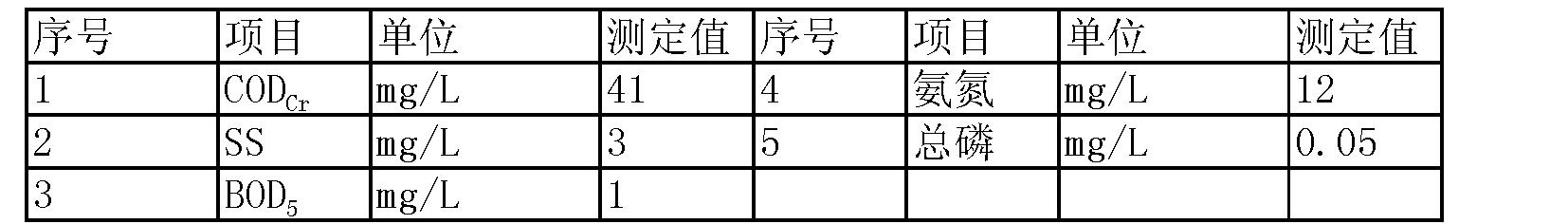 Figure CN103274571BD00102