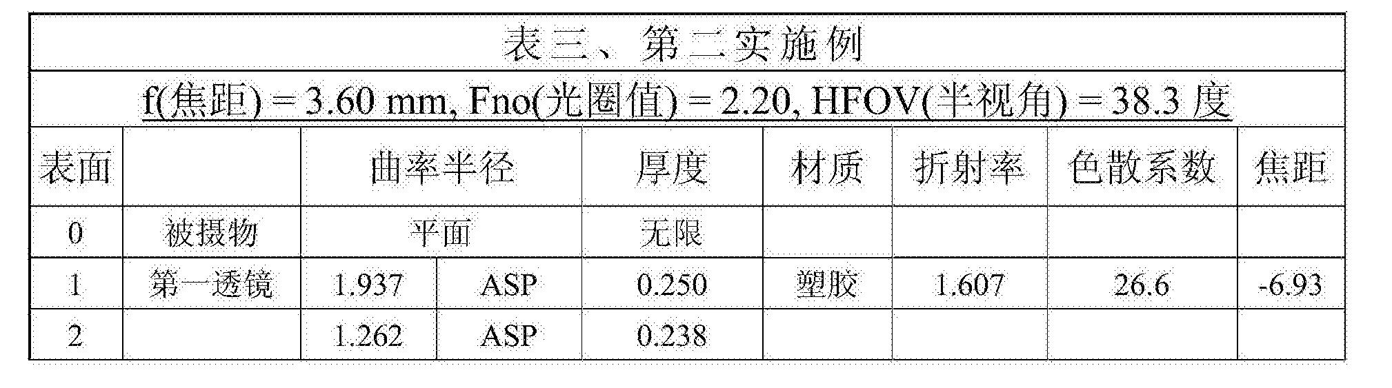 Figure CN105572844BD00141