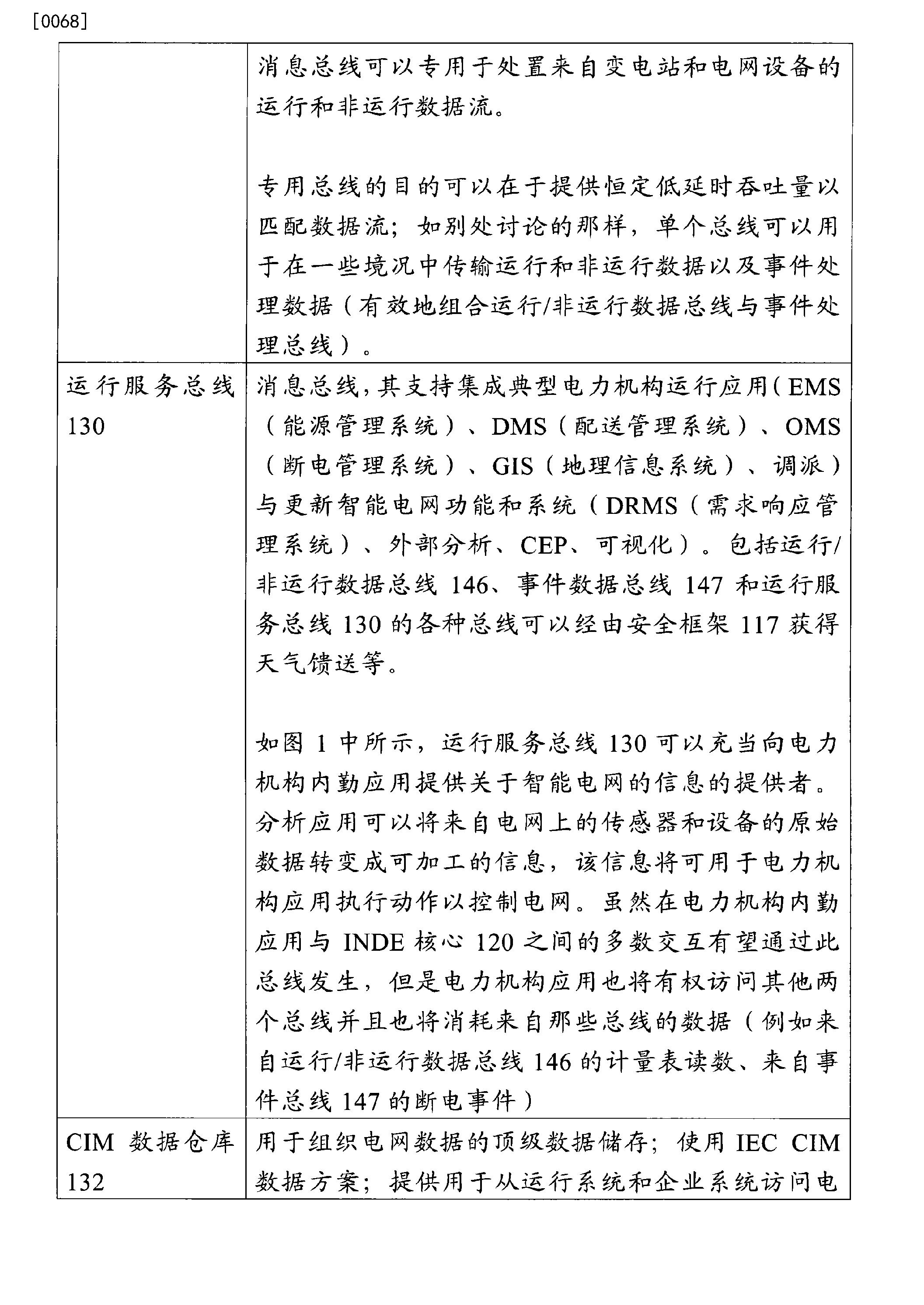 Figure CN103762723BD00131