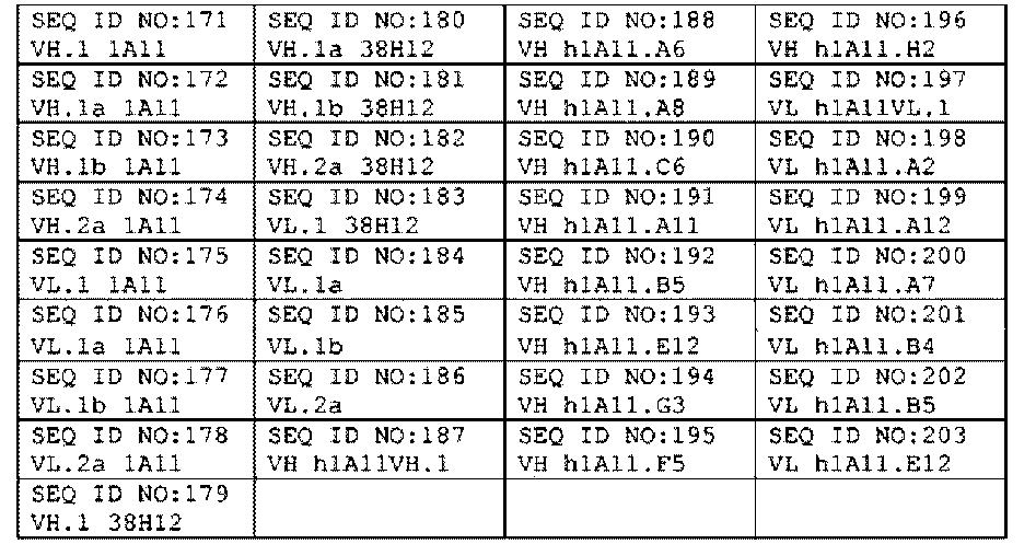 Figure CN102906113BD00231