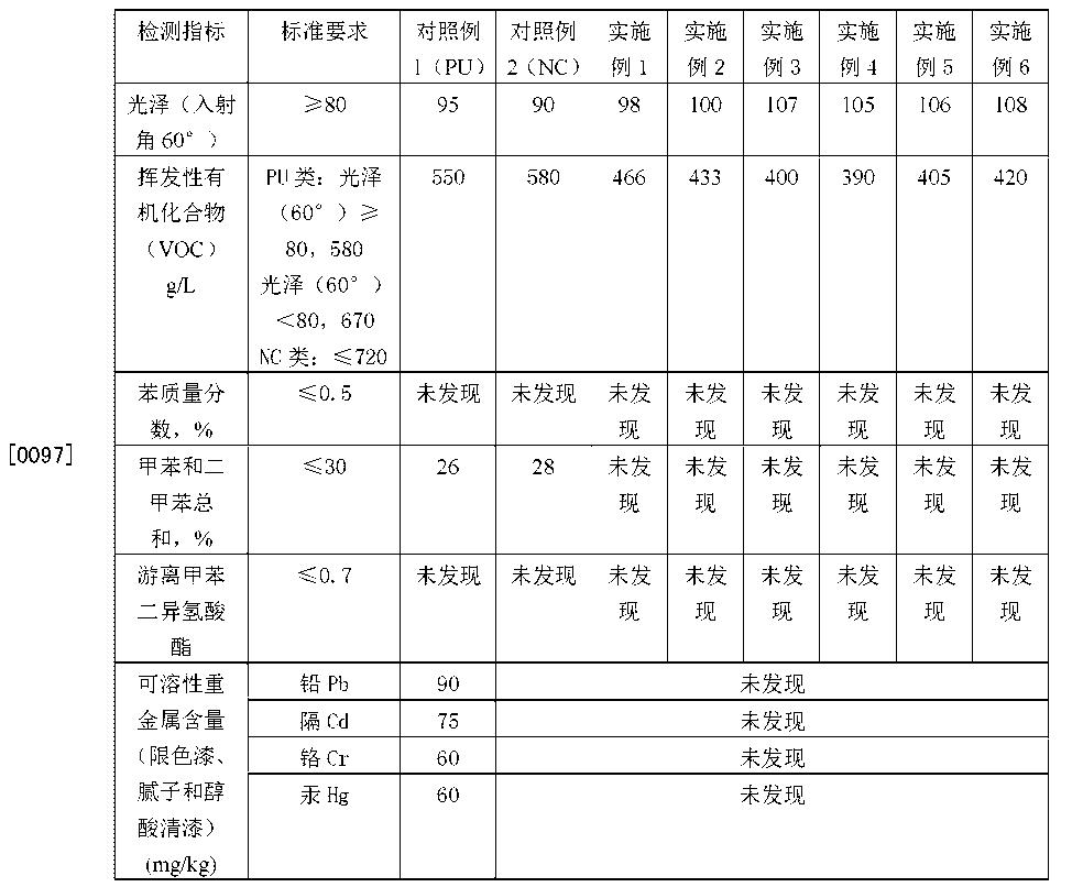 Figure CN103045055BD00091