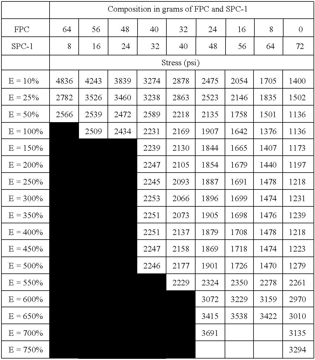 Figure US20060004145A1-20060105-C00003