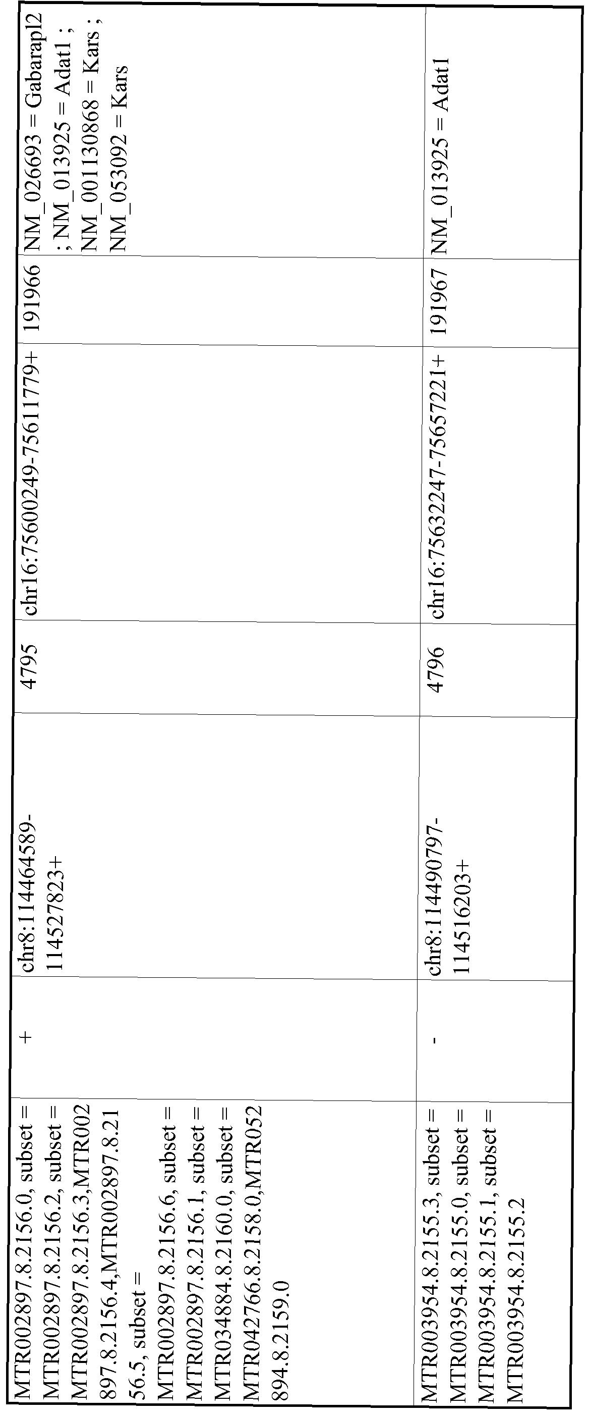Figure imgf000887_0001