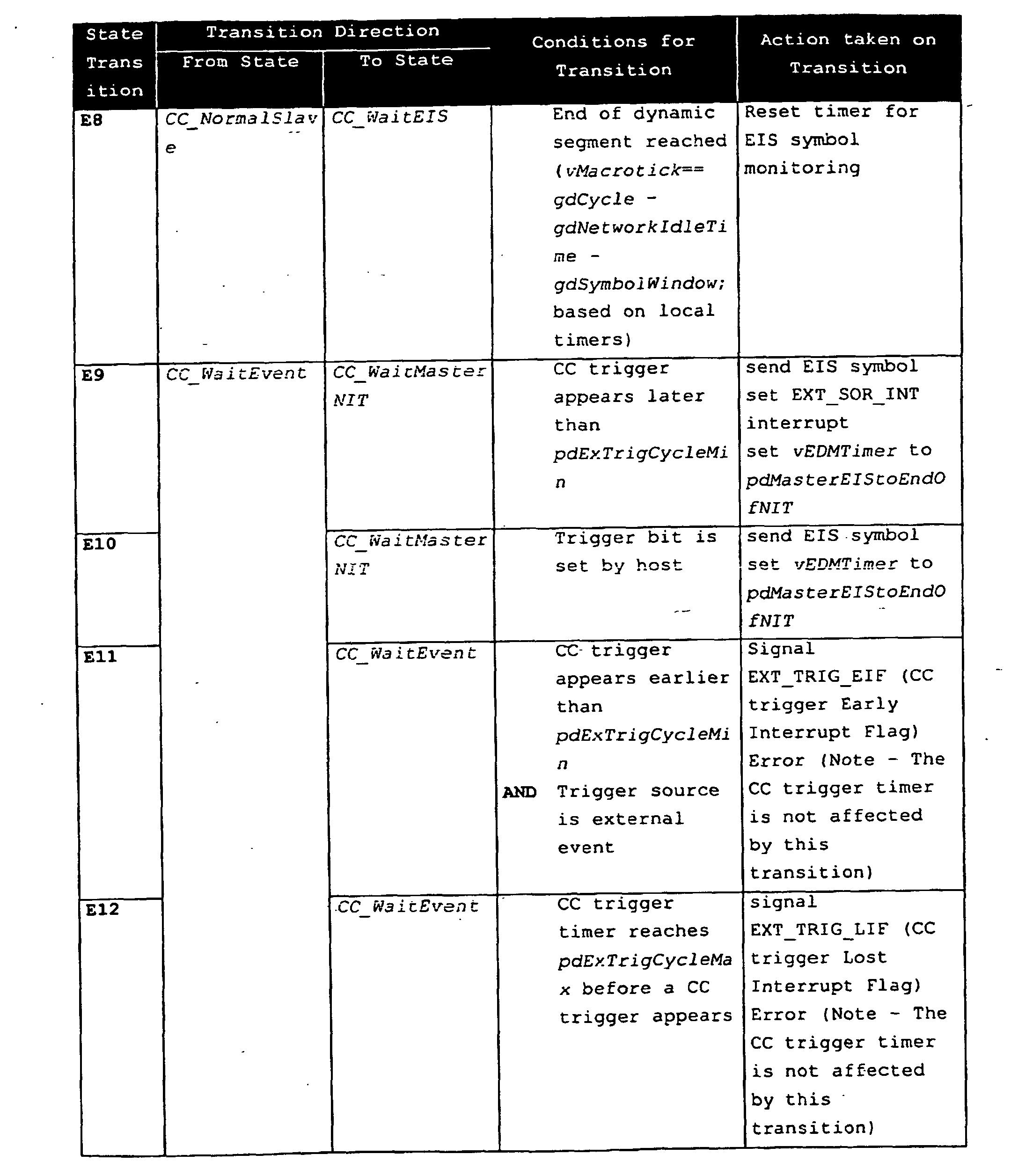 Figure 04750001