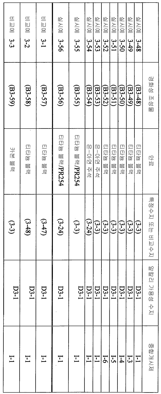 Figure 112012046241217-pct00089