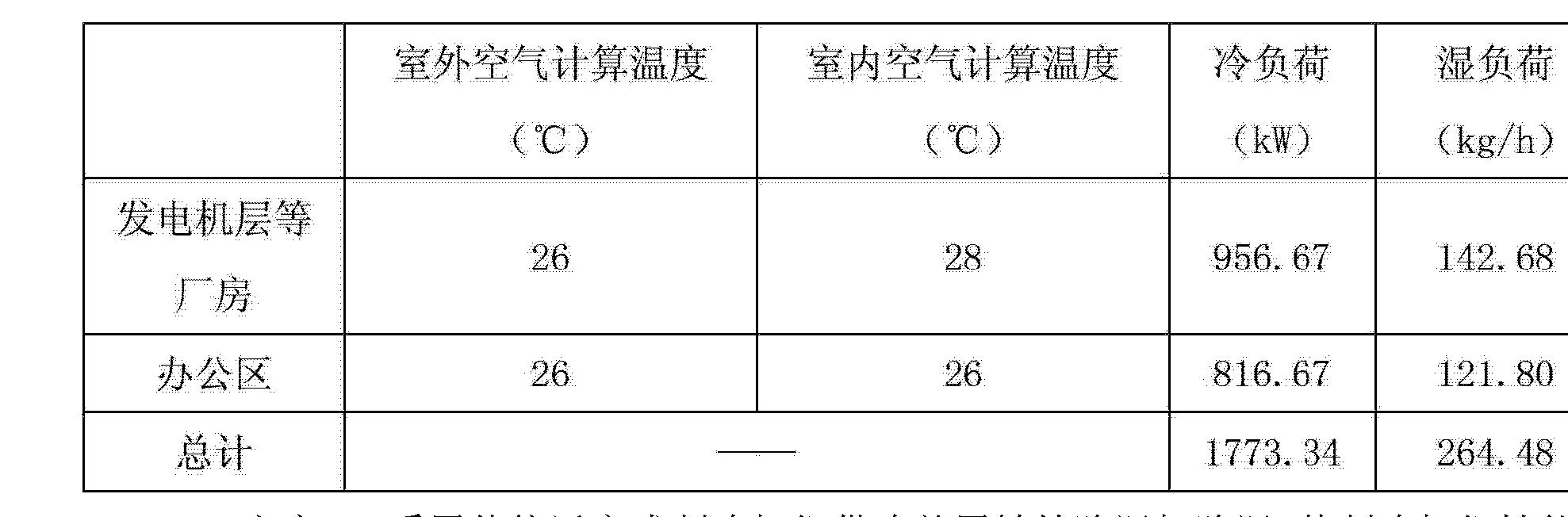 Figure CN102777989BD00061