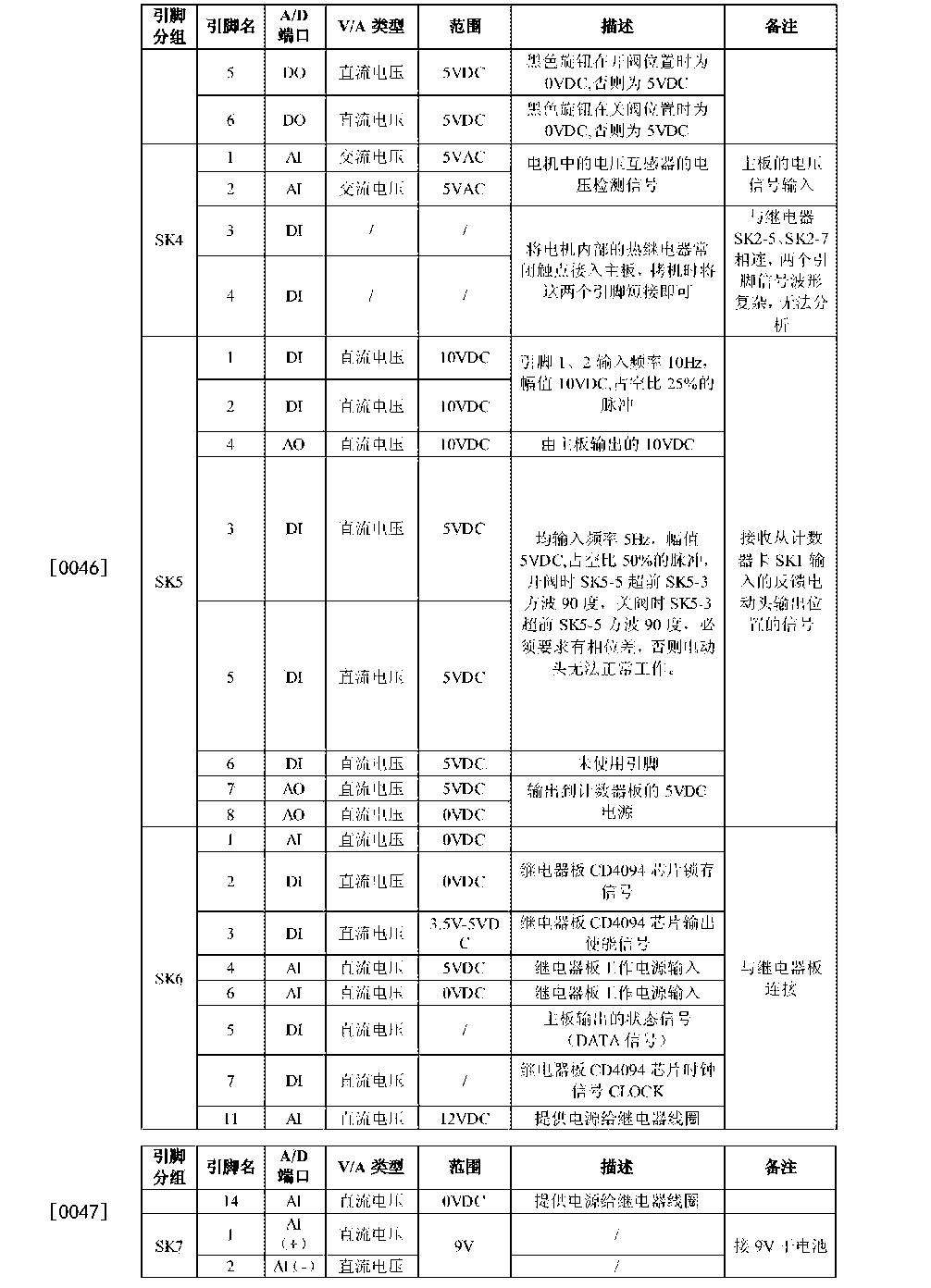 Figure CN105911455AD00081