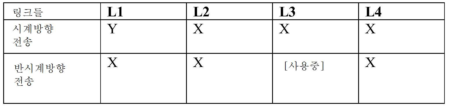 Figure 112012076746928-pct00003