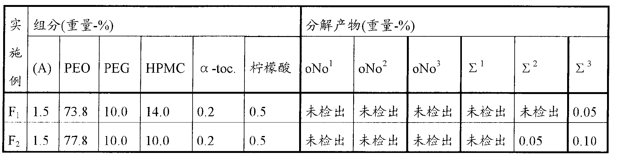 Figure CN102573806BD00351