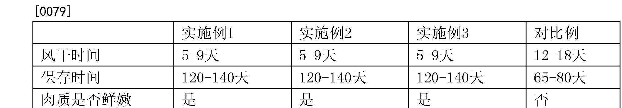 Figure CN108552304AD00071