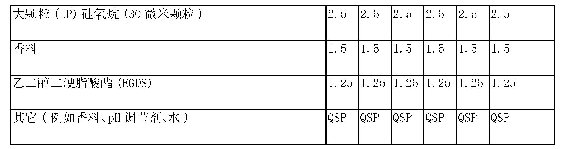 Figure CN103687583AD00161