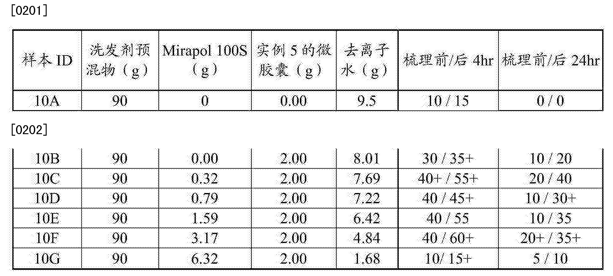 Figure CN103458858BD00202
