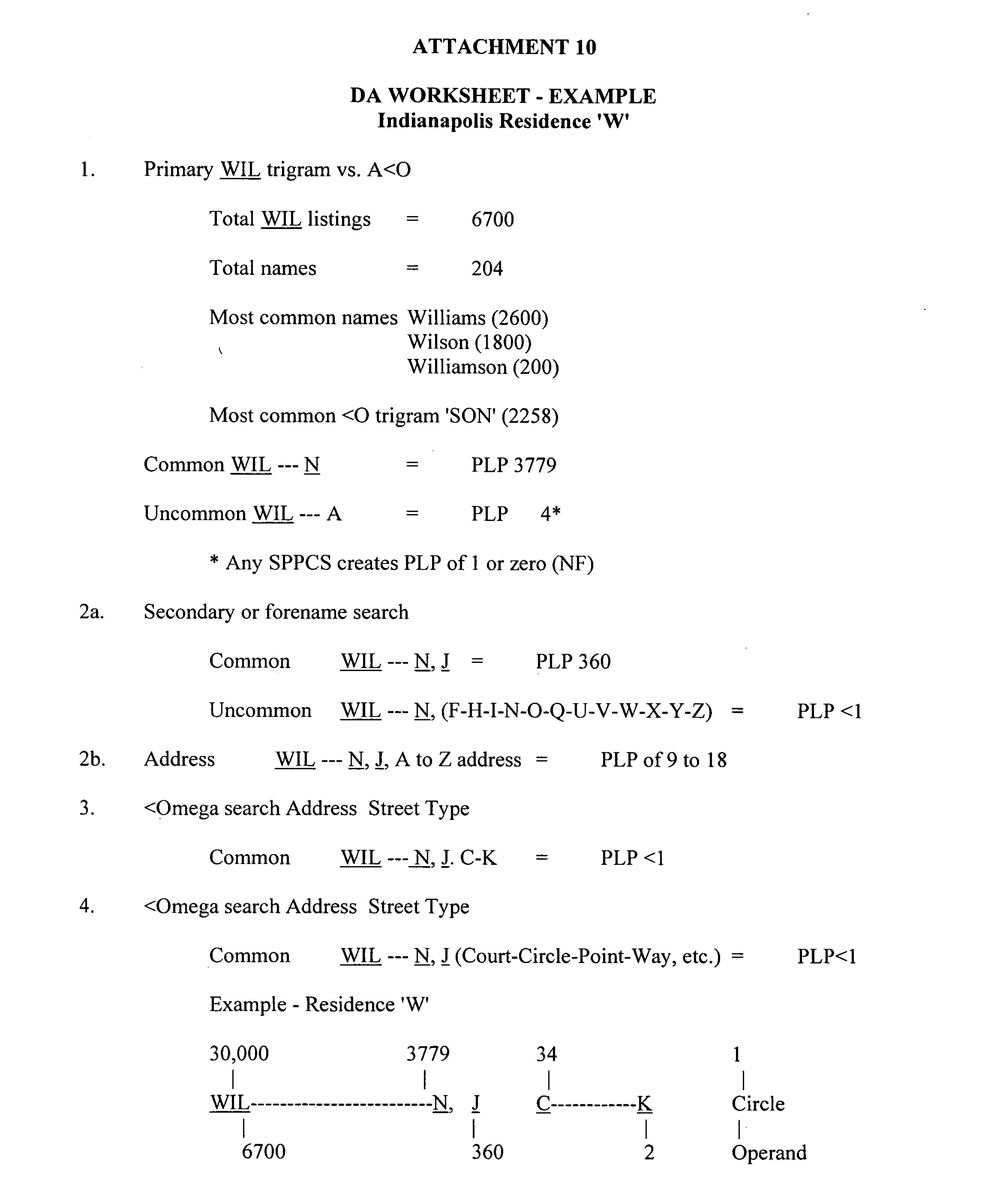 Figure US20060053101A1-20060309-P00011
