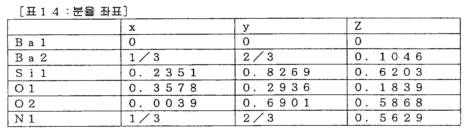 Figure 112008062059116-pct00025