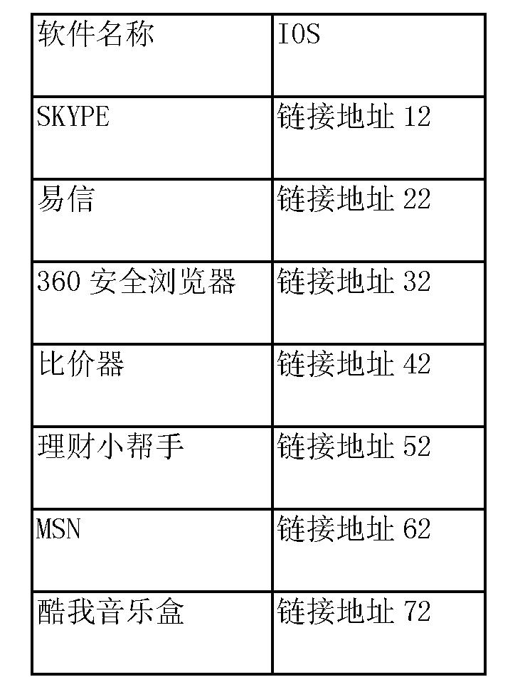 Figure CN103744691AD00093