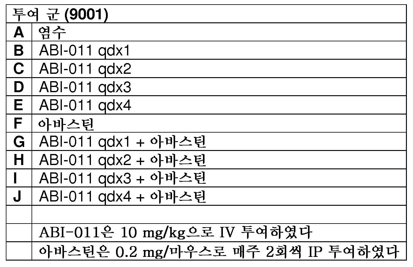 Figure 112011079155520-pct00011