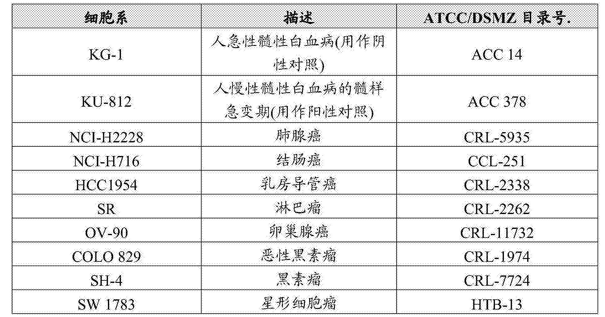 Figure CN107929730AD00271